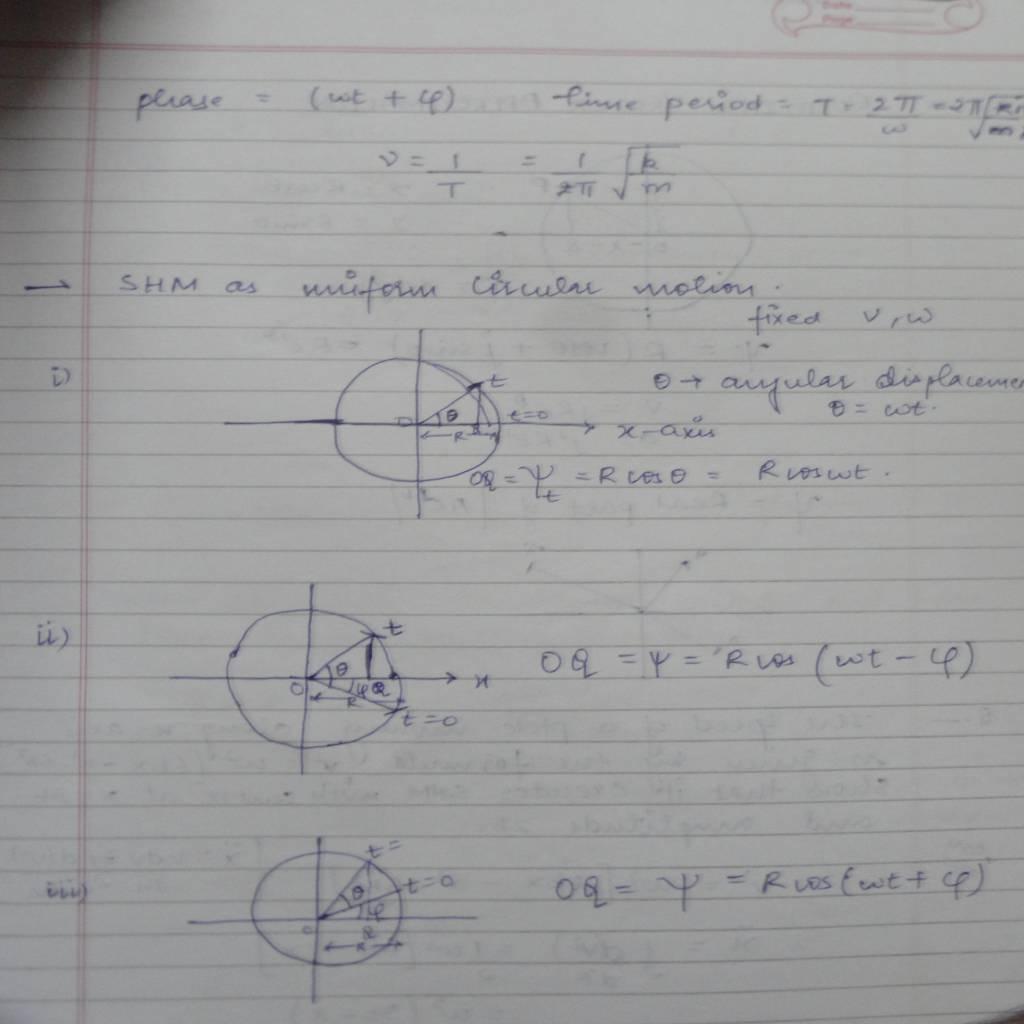 DU 2nd Sem Physics Hons (Oscillations and Waves)-DSC01058.JPG