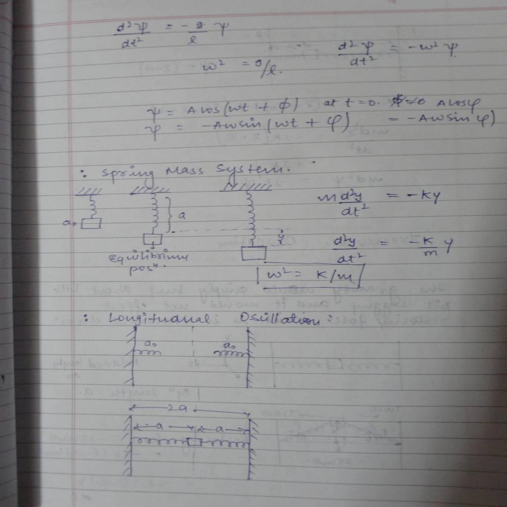 DU 2nd Sem Physics Hons (Oscillations and Waves)-DSC01066.JPG