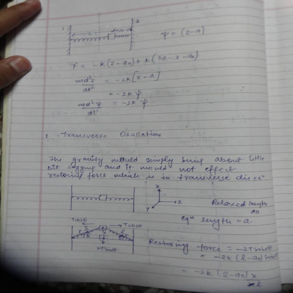 DU 2nd Sem Physics Hons (Oscillations and Waves)-DSC01069.JPG