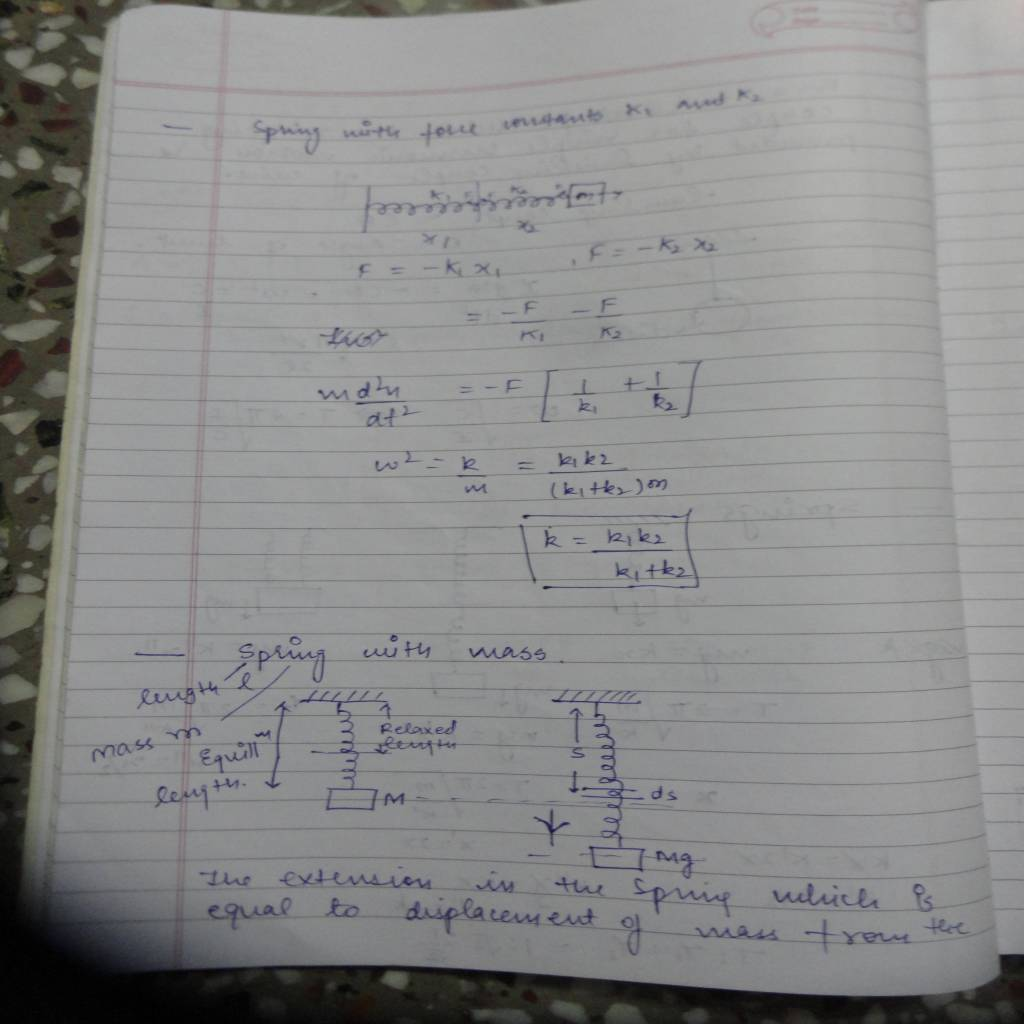 DU 2nd Sem Physics Hons (Oscillations and Waves)-DSC01081.JPG