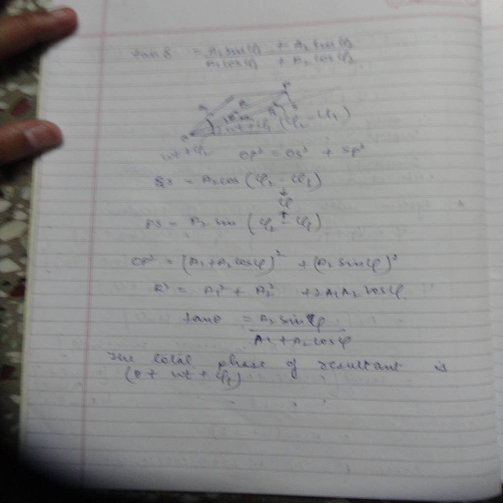 DU 2nd Sem Physics Hons (Oscillations and Waves)-DSC01086.JPG