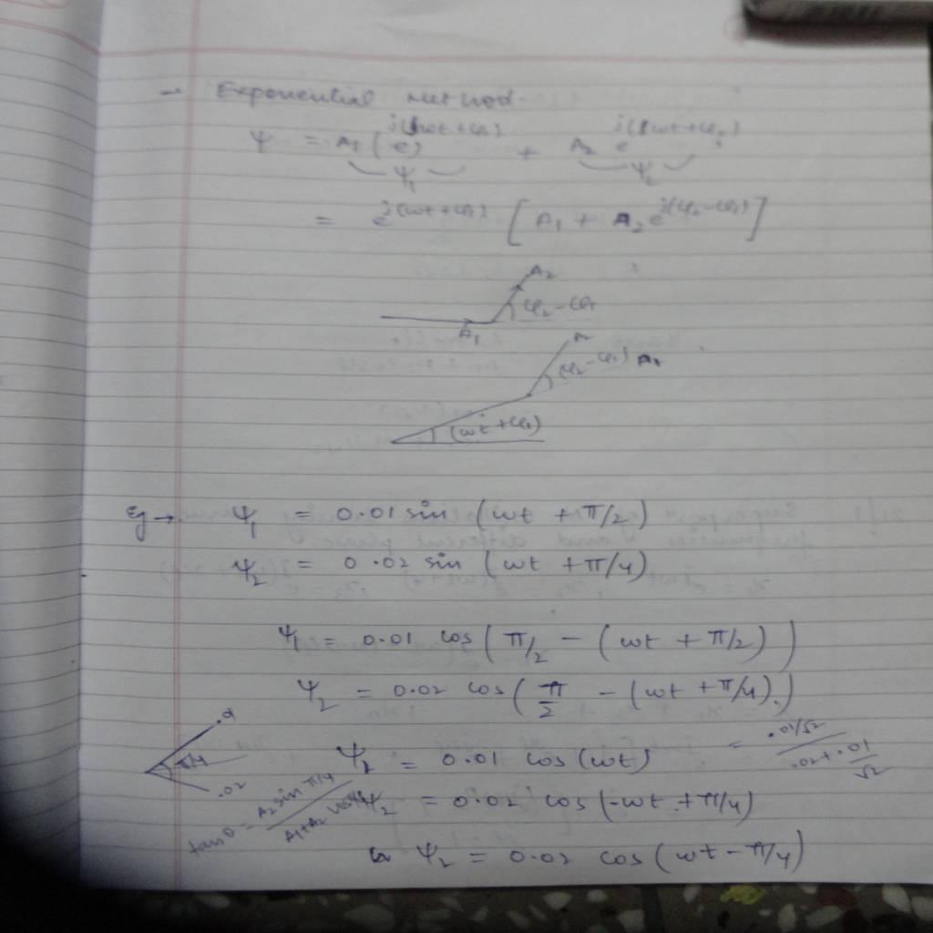 DU 2nd Sem Physics Hons (Oscillations and Waves)-DSC01087.JPG