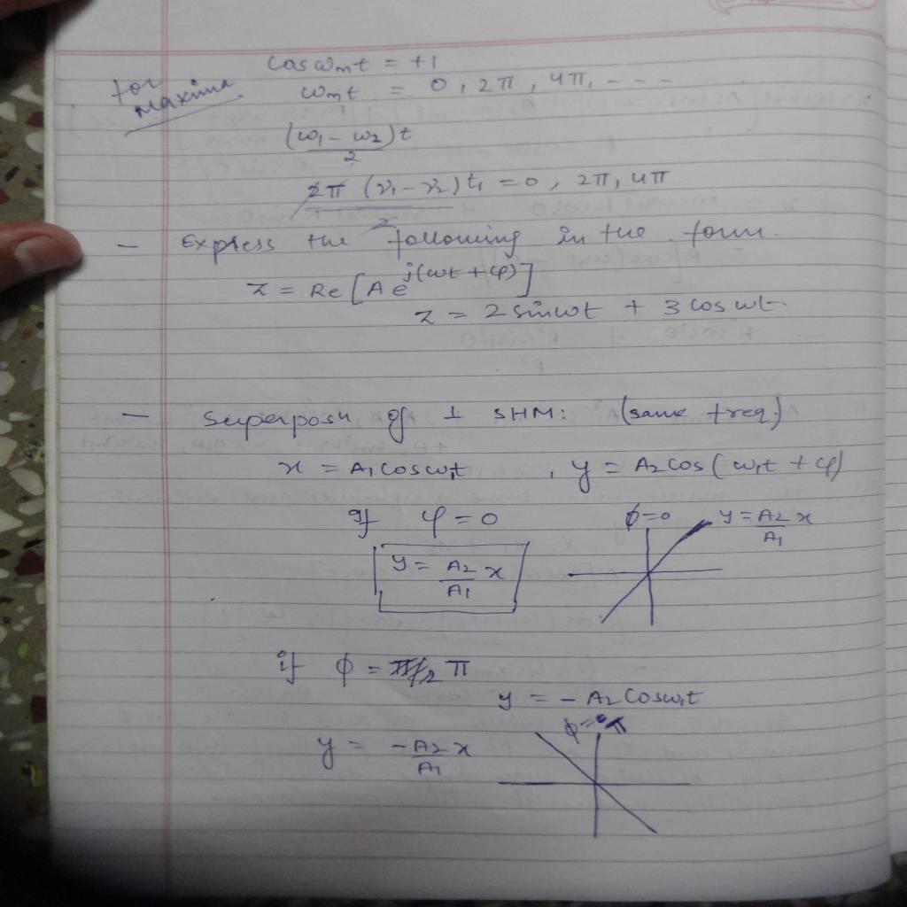 DU 2nd Sem Physics Hons (Oscillations and Waves)-DSC01093.JPG