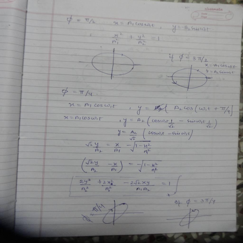 DU 2nd Sem Physics Hons (Oscillations and Waves)-DSC01094.JPG